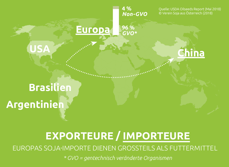 exporteureimporteure