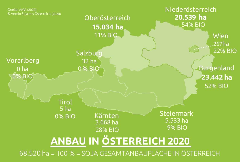 Soja-Anbau in Österreich inkl. Bioanteile 2020