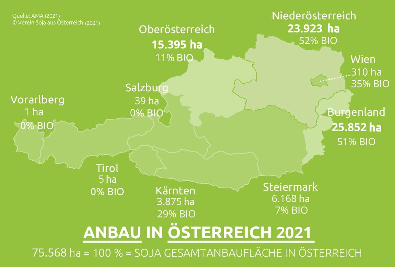 Soja-Flächen in Österreich inkl. Bio-Anteile 2021