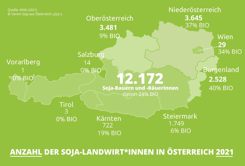 Sojabauern in Österreich 2021